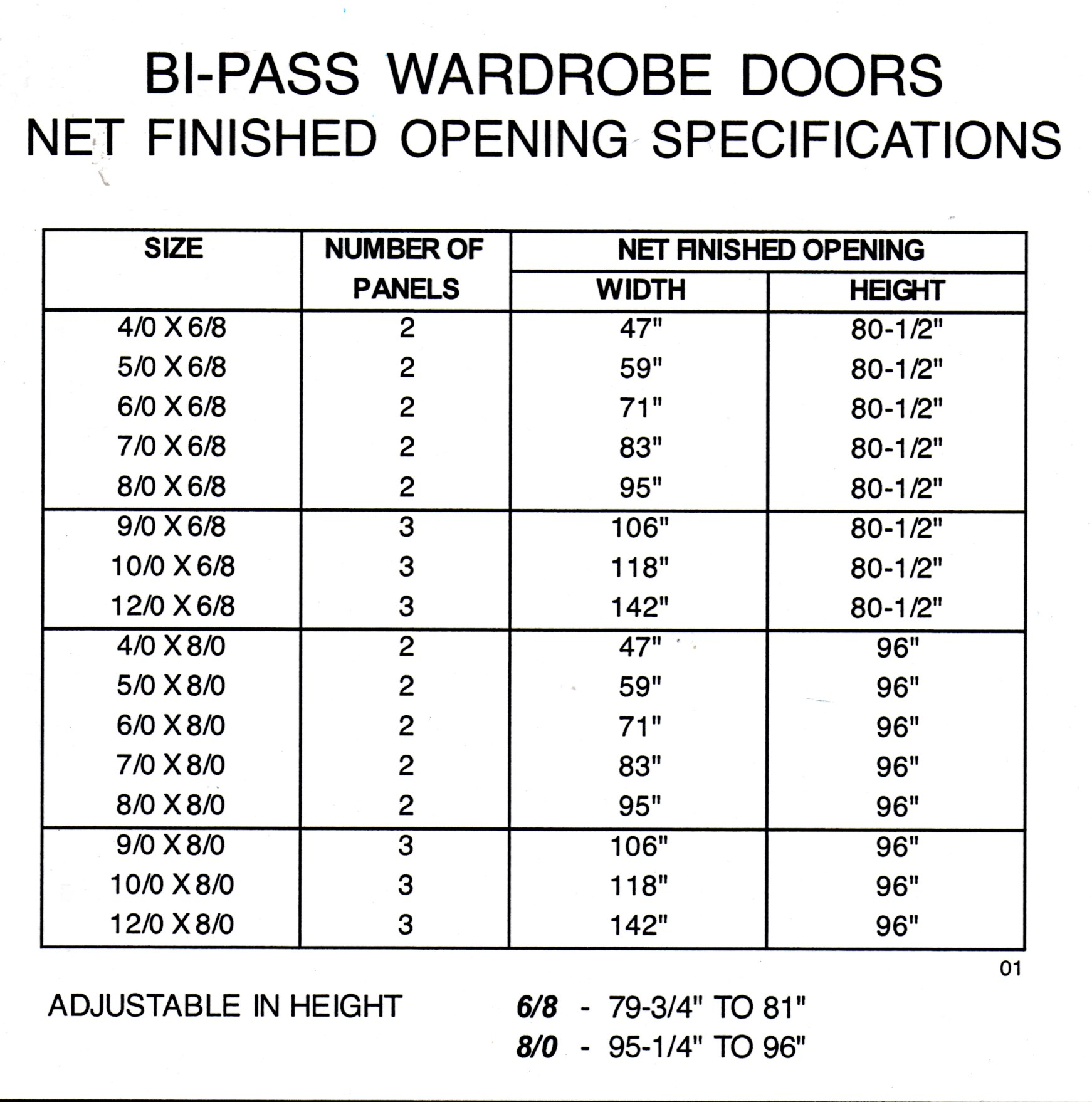 door openings bifold door sizes rough opening btca