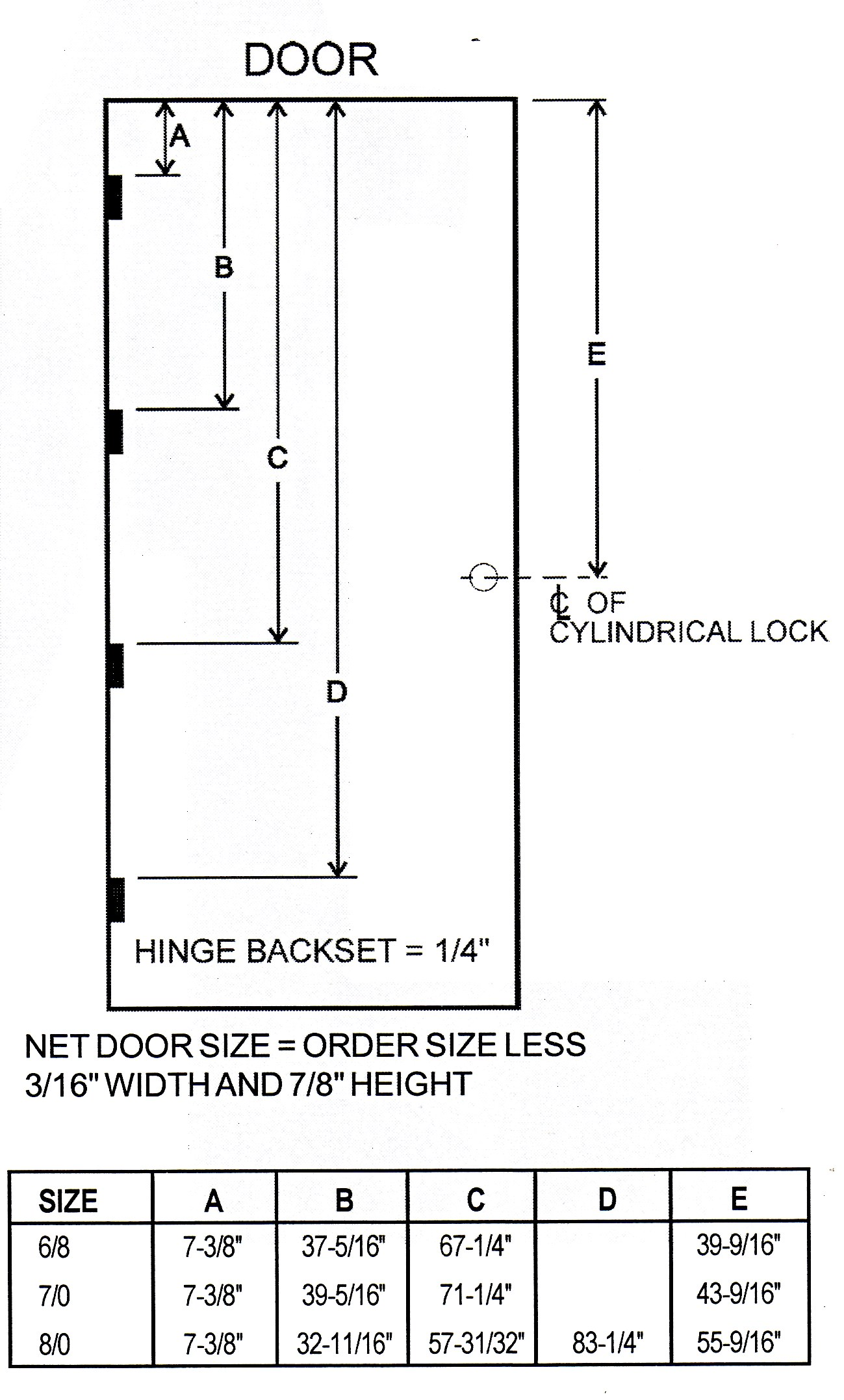 Steelcraft commercial hollow metal doors and frames - Hinge placement on exterior door ...