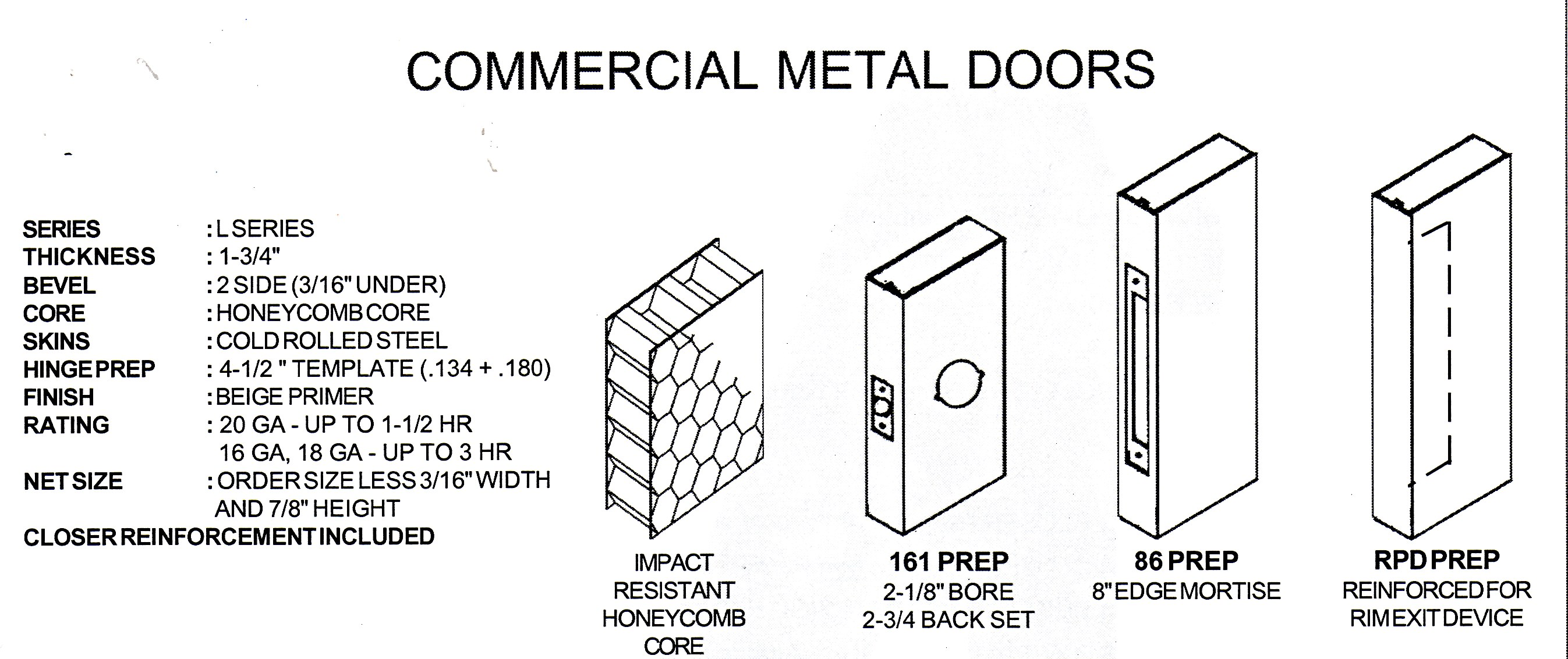 STEELCRAFT COMMERCIAL HOLLOW METAL DOORS AND FRAMES  sc 1 st  doors and more salinas & COMMERCIAL HOLLOW METAL DOORS AND FRAMES
